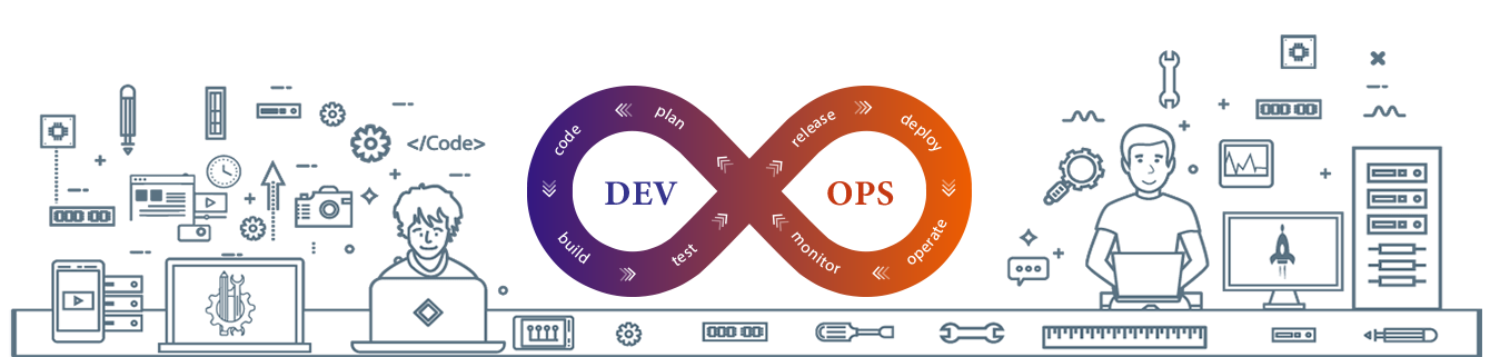 DevOps consulting services – Congruent Software Inc