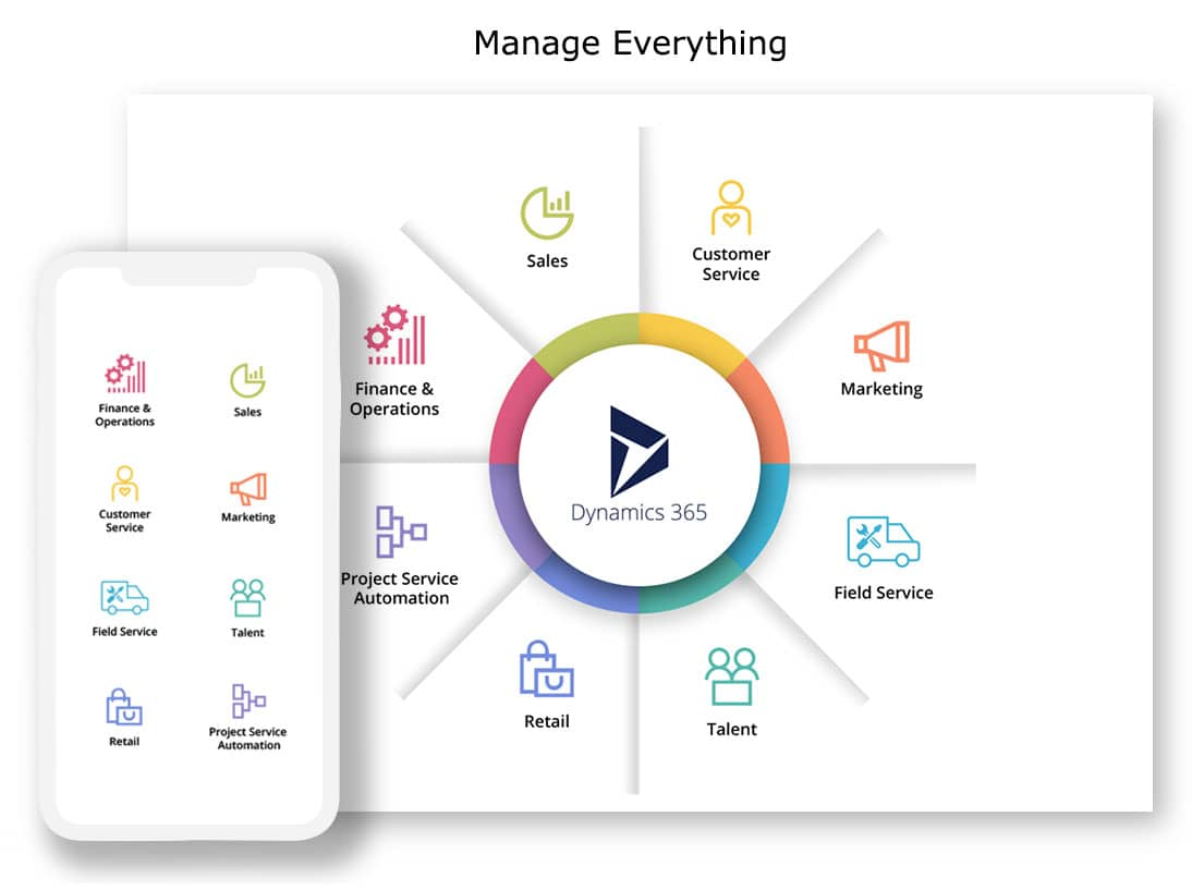 Manage Everything
