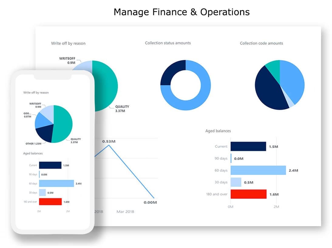 Manage Finance & Operations