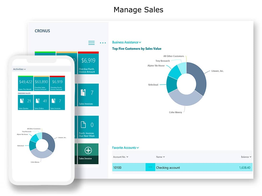 Manage Sales